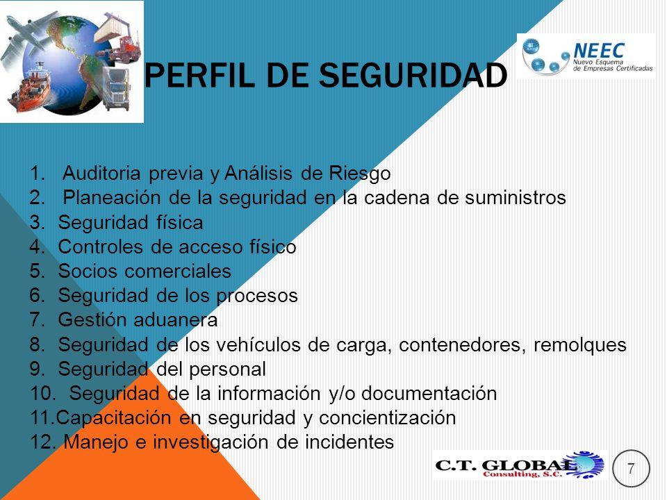 PERFIL DE SEGURIDAD 7 1.Auditoria previa y Análisis de Riesgo 2.Planeación de la seguridad en la cadena de suministros 3.