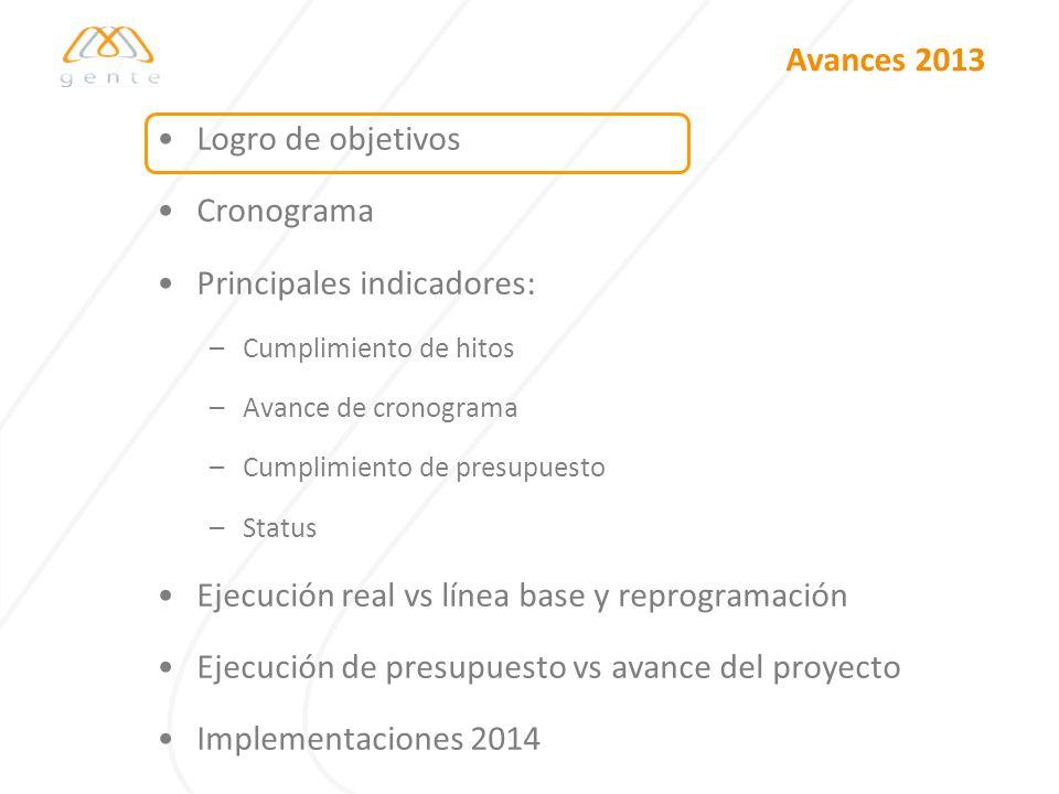 Objetivo General: Transformar a RH en una función estratégica en CMI a través de la implantación de un nuevo modelo de desarrollo y gestión de capital humano para toda la corporación Logro de objetivos a octubre 2013 1.