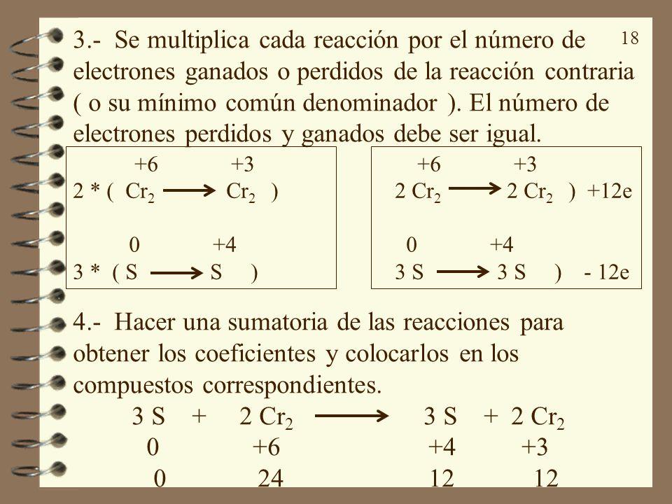 18 3.- Se multiplica cada reacción por el número de electrones ganados o perdidos de la reacción contraria ( o su mínimo común denominador ). El númer