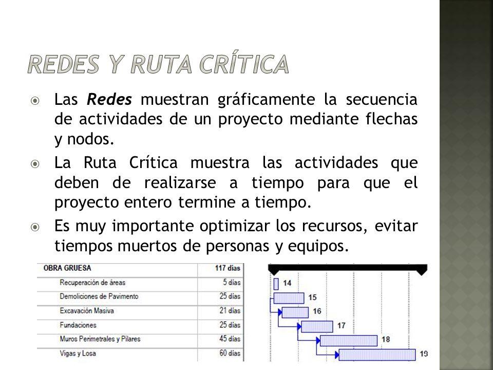 Las Redes muestran gráficamente la secuencia de actividades de un proyecto mediante flechas y nodos. La Ruta Crítica muestra las actividades que deben