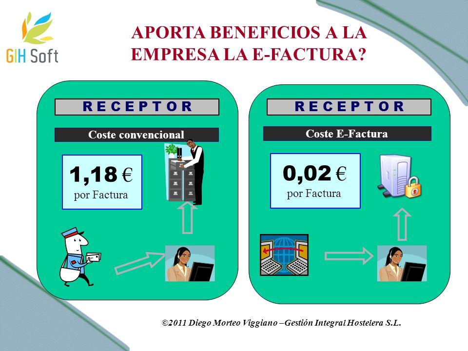 APORTA BENEFICIOS A LA EMPRESA LA E-FACTURA.