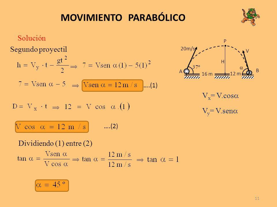 11 MOVIMIENTO PARABÓLICO 16 m 12 m 20m/s P A B V 37º H Solución V x = V.cos V y = V.sen Segundo proyectil ….(1) ….(2) Dividiendo (1) entre (2)