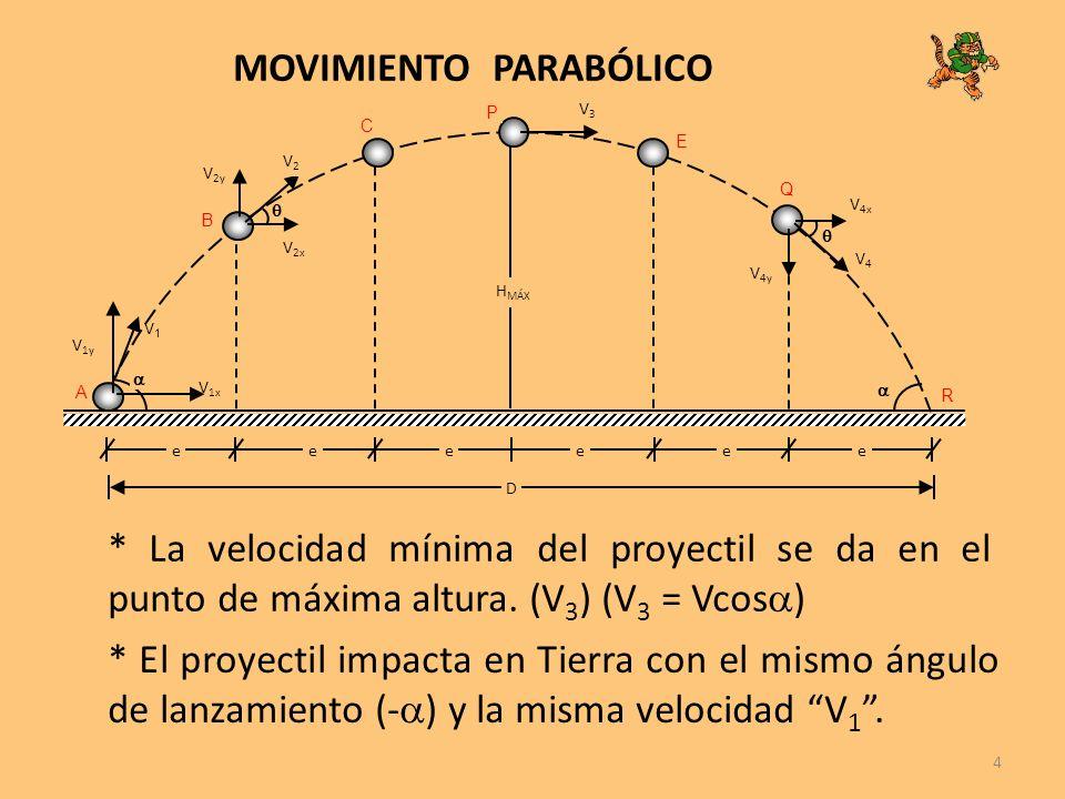 4 MOVIMIENTO PARABÓLICO V 1x V1V1 H MÁX A V2V2 V3V3 V4V4 B C P E Q R V 1y V 2y V 2x V 4x V 4y eeeeee D * La velocidad mínima del proyectil se da en el