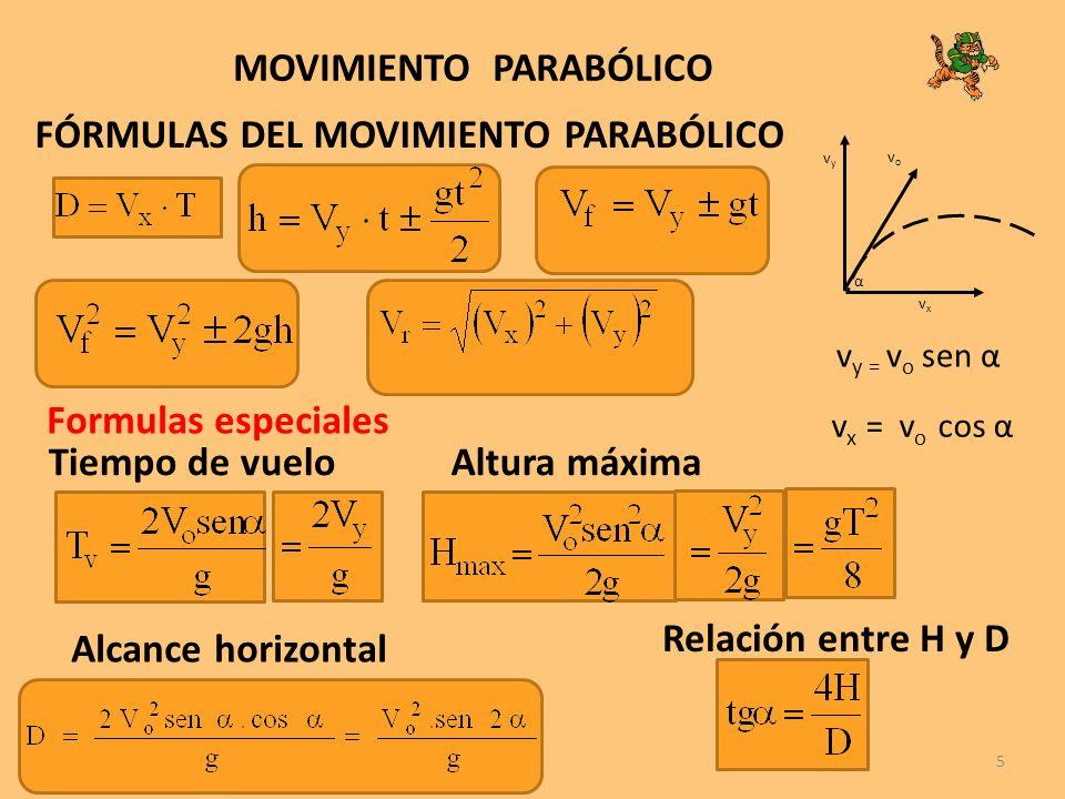 5 MOVIMIENTO PARABÓLICO FÓRMULAS DEL MOVIMIENTO PARABÓLICO v x = v o cos α v y = v o sen α α vovo vxvx vyvy Formulas especiales Tiempo de vueloAltura