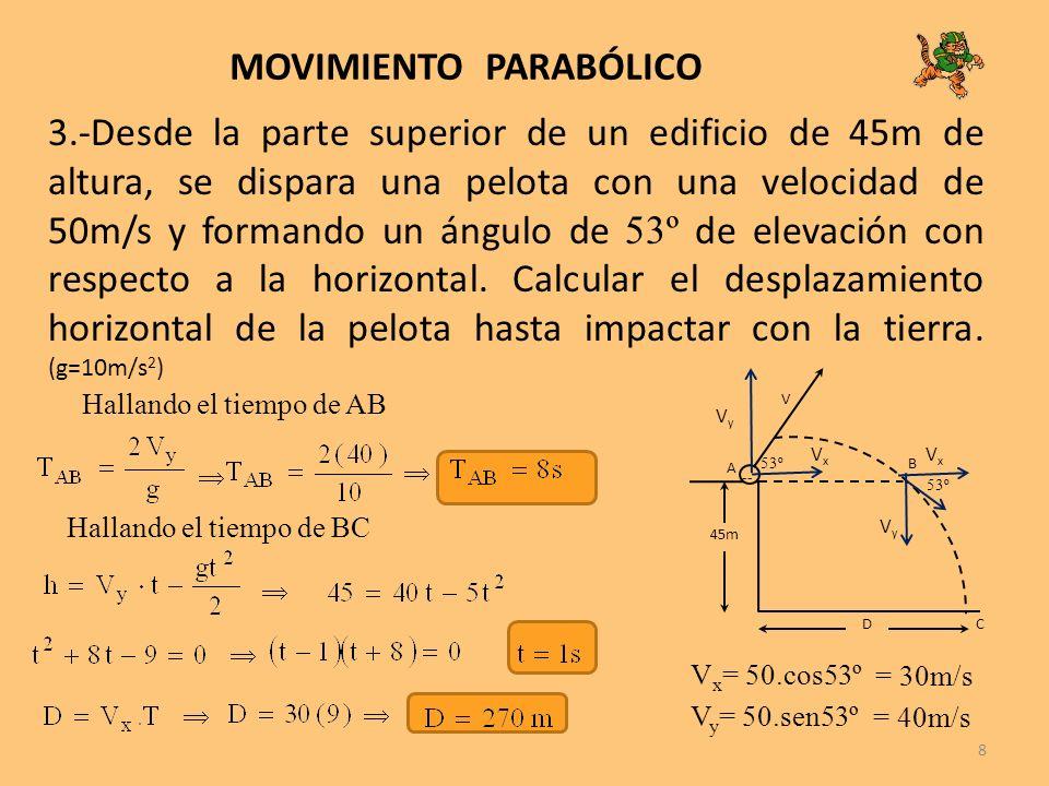 9 MOVIMIENTO PARABÓLICO 4.-Hallar la velocidad de lanzamiento, bajo un ángulo de 37º para que el proyectil impacte en el punto o, desprecie la velocidad del aire.