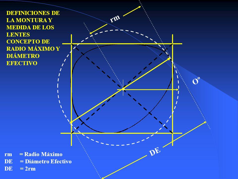 Puente Distancia Mecánica Método de Caja A B B