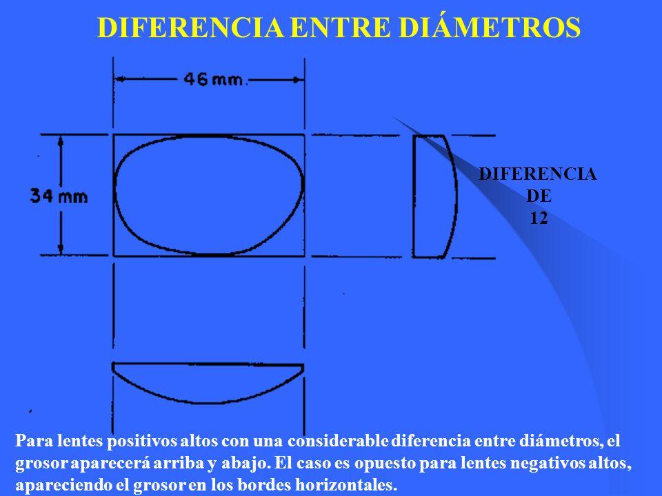 Para un lente positivo alto cuando el diámetro efectivo es mayor que el diámetro horizontal, el resultado ofrecerá un borde grueso en cierto meridiano.