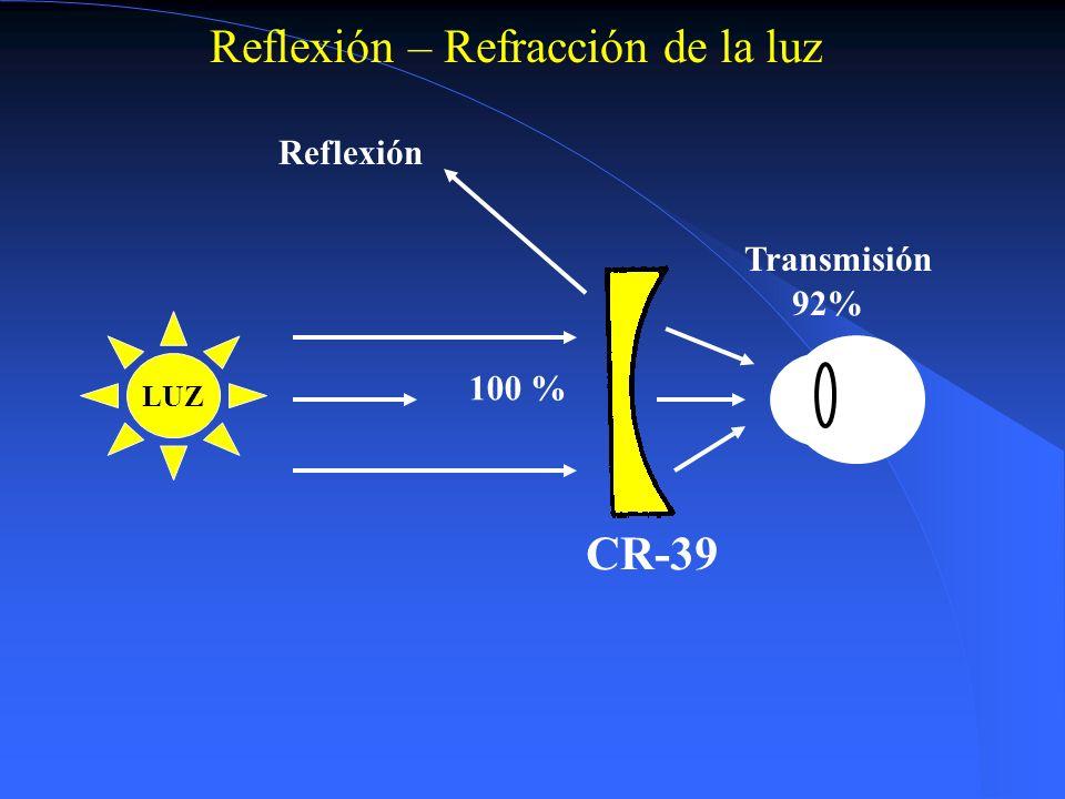 PROPIEDADES DEL MATERIAL OFTÁLMICO 1.RESISTENCIA A LAS RAYAS 2.RESISTENCIA TÉRMICA 3.RESISTENCIA AL IMPACTO 4.RESISTENCIA A QUÍMICOS Y SOLVENTES 5.CLARIDAD 6.COLORACIÓN 7.PESO 8.PROPIEDADES ÓPTICAS