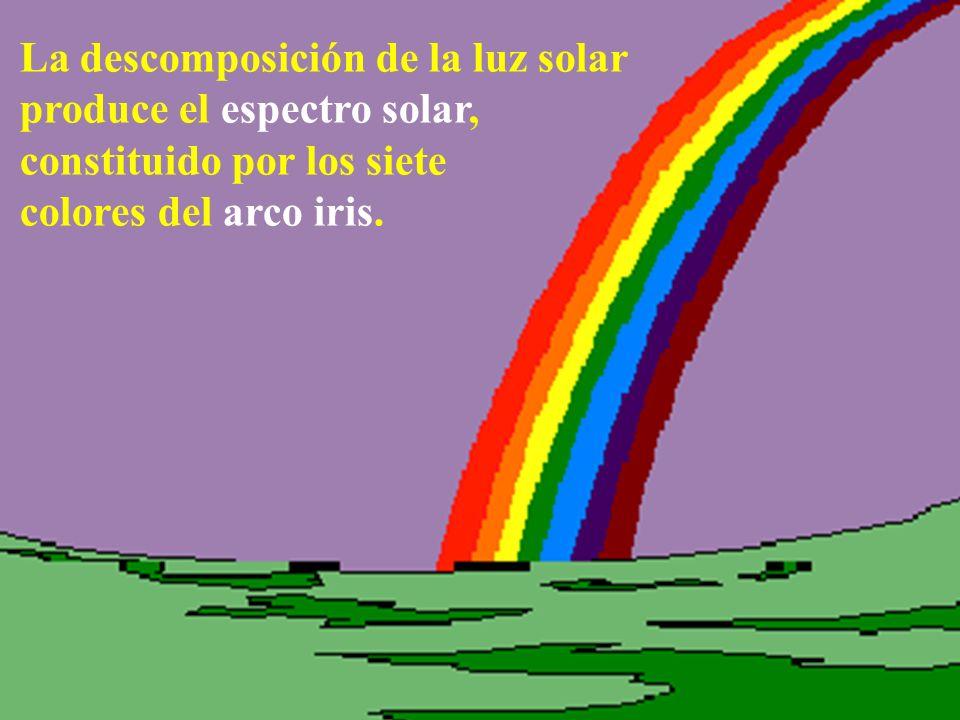La descomposición de la luz solar produce el espectro solar, constituido por los siete colores del arco iris.