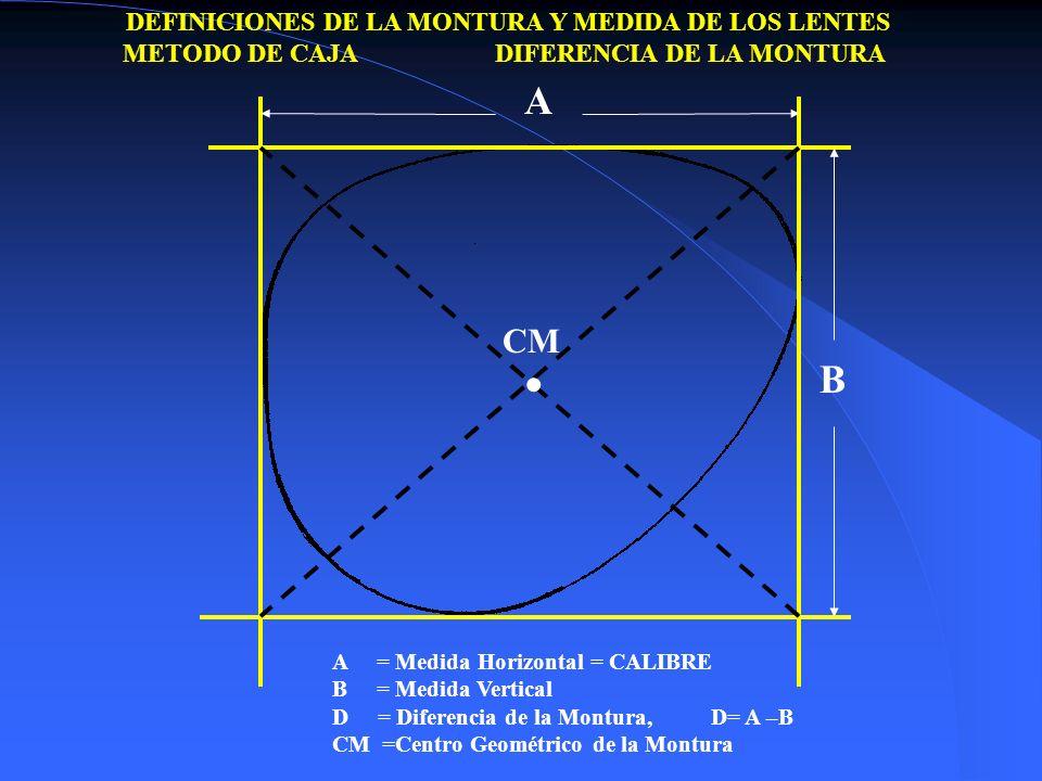 LUZ Transmisión Reflexión 10 - 13 % 100 % 90 - 87 % Alto Índice Reflexión – Refracción de la luz