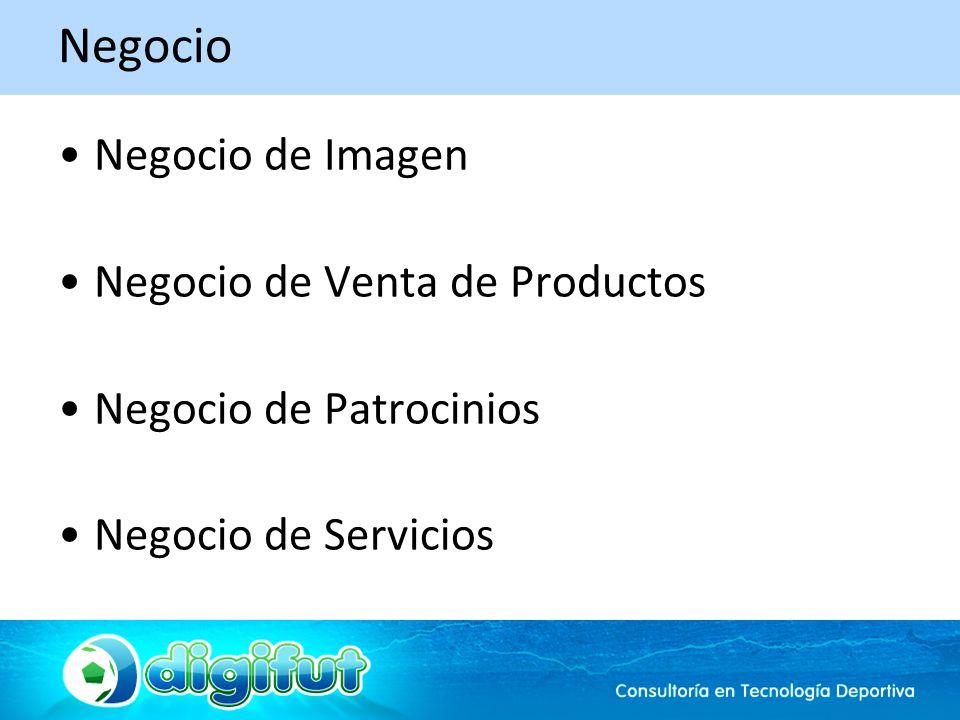 Negocio Negocio de Imagen Negocio de Venta de Productos Negocio de Patrocinios Negocio de Servicios