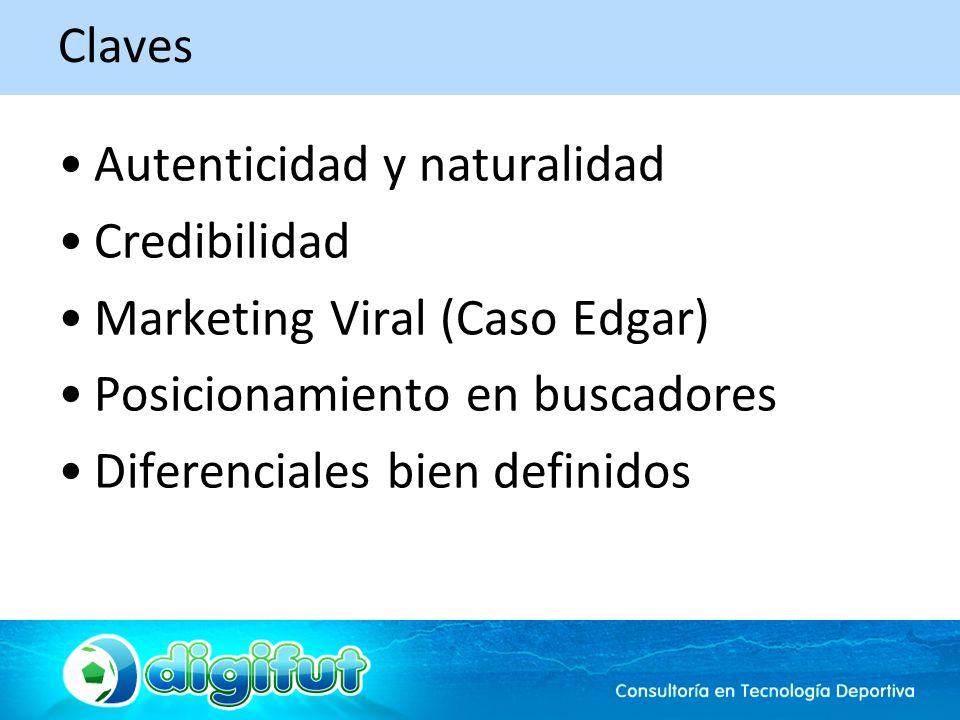 Claves Autenticidad y naturalidad Credibilidad Marketing Viral (Caso Edgar) Posicionamiento en buscadores Diferenciales bien definidos