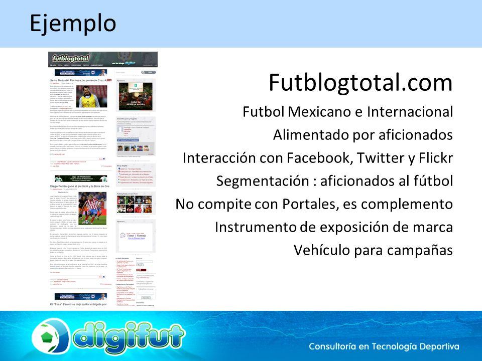 Ejemplo Futblogtotal.com Futbol Mexicano e Internacional Alimentado por aficionados Interacción con Facebook, Twitter y Flickr Segmentación : aficionados al fútbol No compite con Portales, es complemento Instrumento de exposición de marca Vehículo para campañas