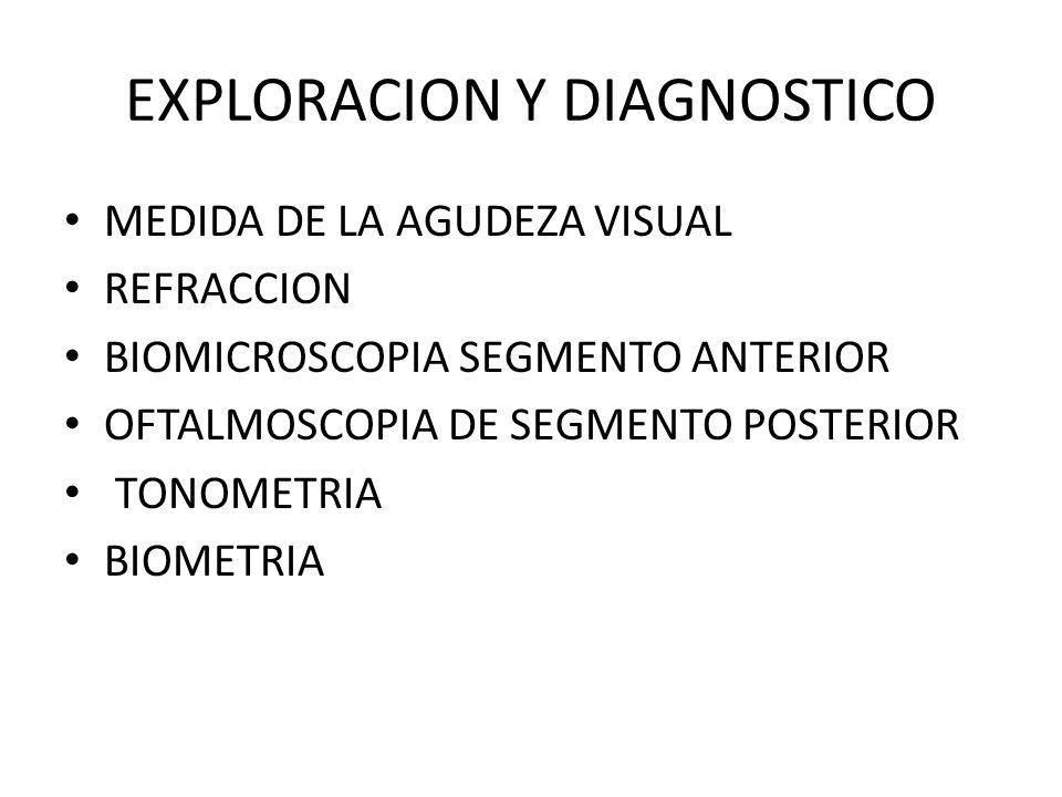 EXPLORACION Y DIAGNOSTICO MEDIDA DE LA AGUDEZA VISUAL REFRACCION BIOMICROSCOPIA SEGMENTO ANTERIOR OFTALMOSCOPIA DE SEGMENTO POSTERIOR TONOMETRIA BIOME