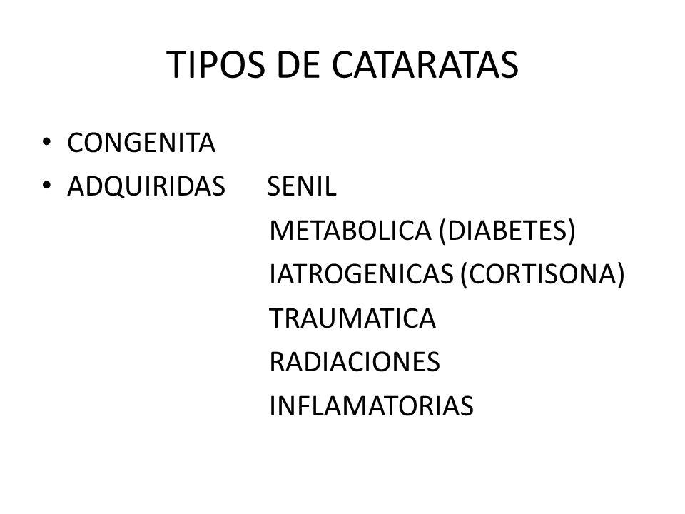 TIPOS DE CATARATAS CONGENITA ADQUIRIDAS SENIL METABOLICA (DIABETES) IATROGENICAS (CORTISONA) TRAUMATICA RADIACIONES INFLAMATORIAS