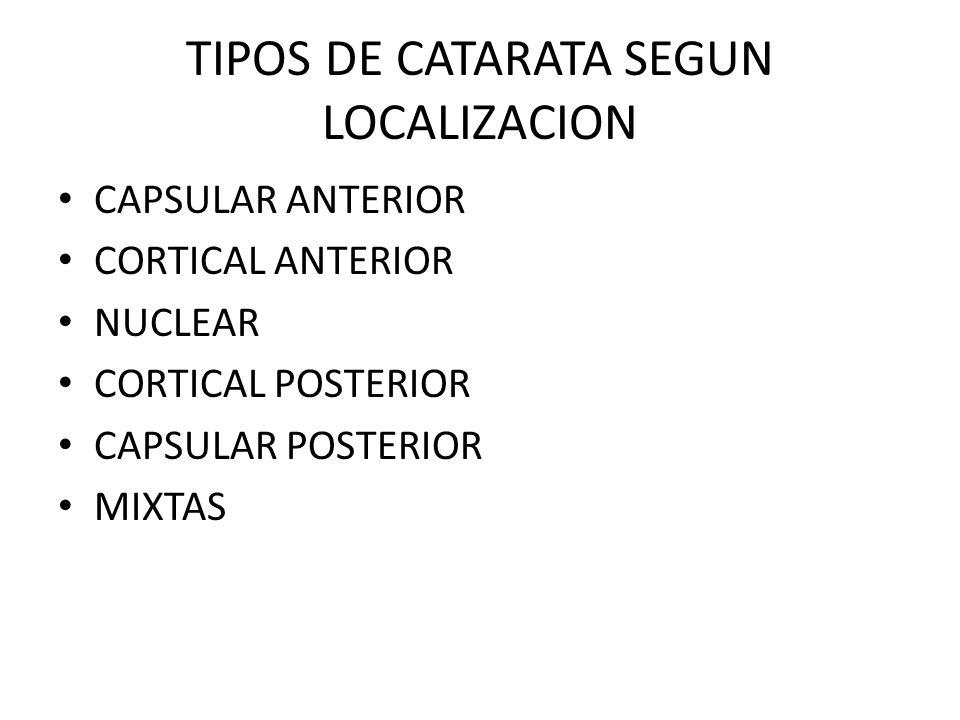 TIPOS DE CATARATA SEGUN LOCALIZACION CAPSULAR ANTERIOR CORTICAL ANTERIOR NUCLEAR CORTICAL POSTERIOR CAPSULAR POSTERIOR MIXTAS