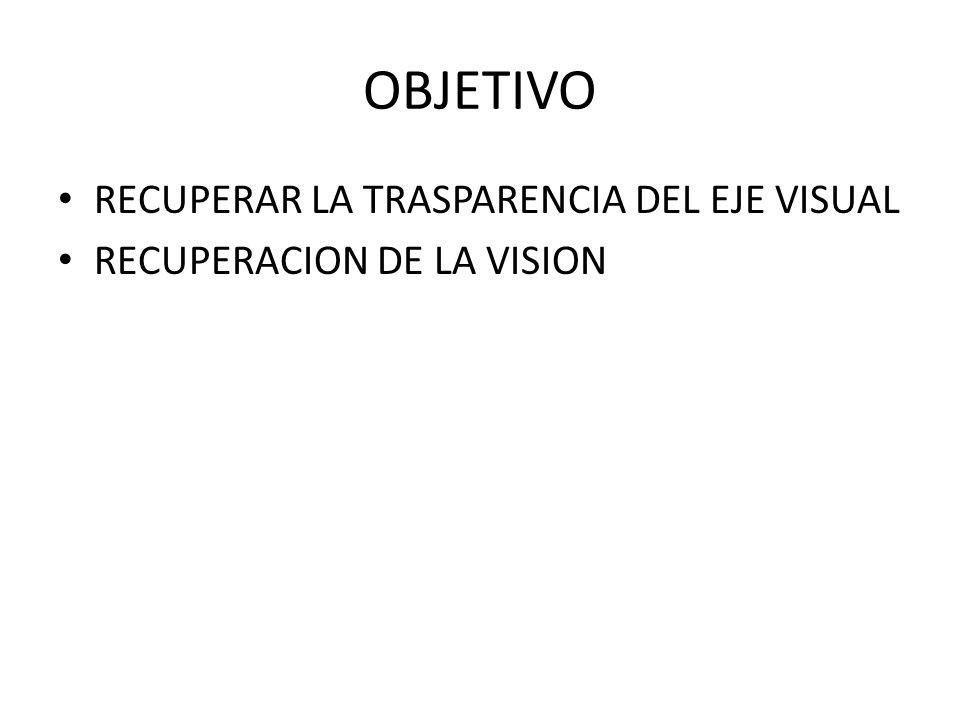 OBJETIVO RECUPERAR LA TRASPARENCIA DEL EJE VISUAL RECUPERACION DE LA VISION