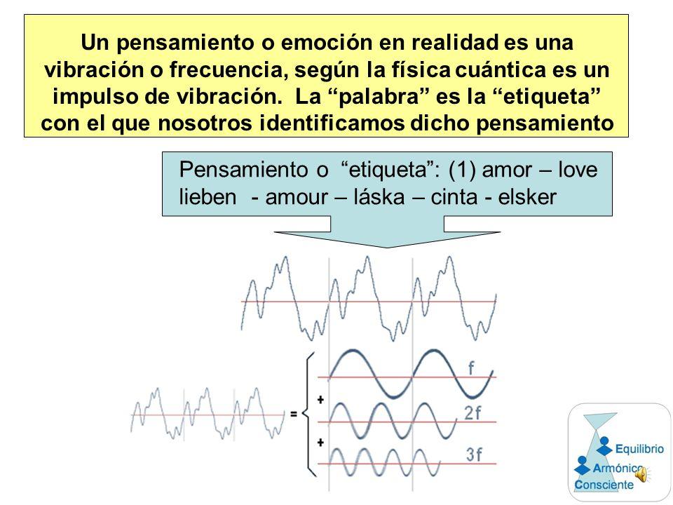 Un pensamiento o emoción en realidad es una vibración o frecuencia, según la física cuántica es un impulso de vibración.