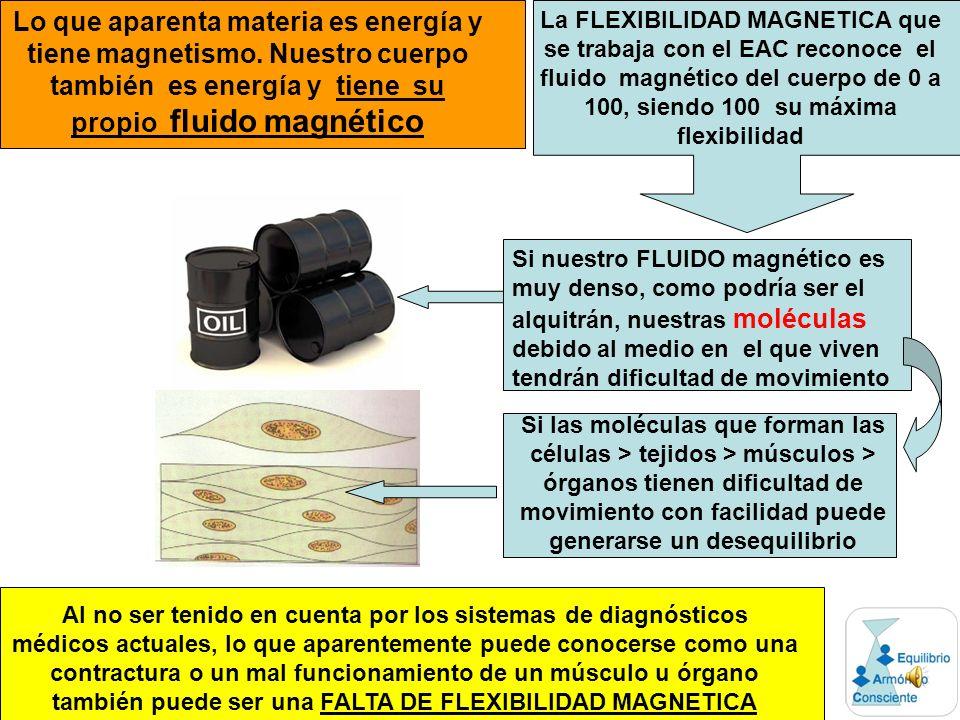 Lo que aparenta materia es energía y tiene magnetismo.
