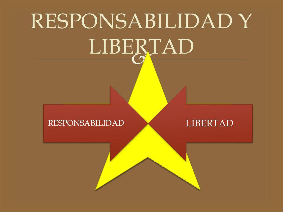 RESPONSABILIDAD Y LIBERTAD LIBERTAD RESPONSABILIDAD