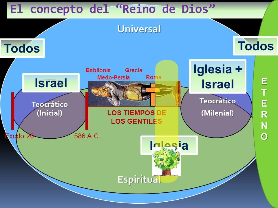 Universal Espiritual Teocrático (Inicial) Teocrático(Milenial) Israel Iglesia + Israel El concepto del Reino de Dios ETERNO Todos 586 A.C.