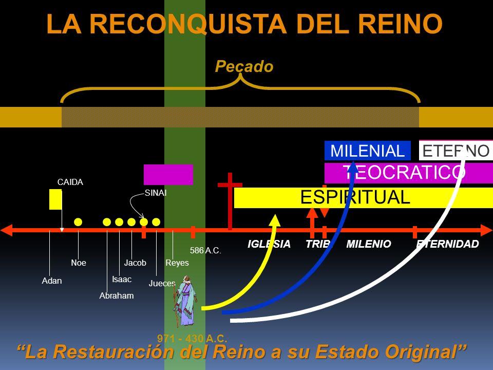 971 - 430 A.C. UNIVERSAL Abraham Jacob Isaac Reyes Jueces IGLESIA SINAI TRIB.MILENIO Noe Adan ETERNIDAD LA RECONQUISTA DEL REINO 586 A.C. MILENIAL ETE
