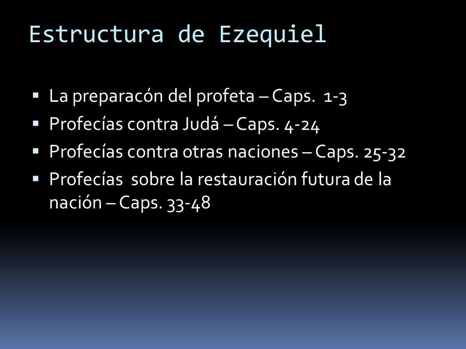 Estructura de Ezequiel La preparacón del profeta – Caps.