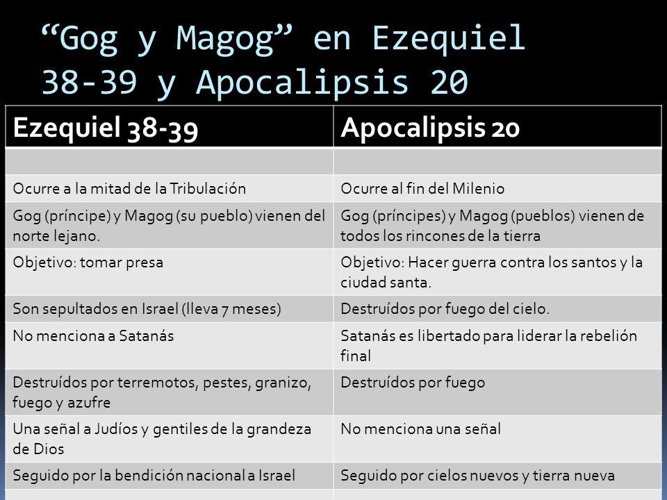 Gog y Magog en Ezequiel 38-39 y Apocalipsis 20 Ezequiel 38-39Apocalipsis 20 Ocurre a la mitad de la TribulaciónOcurre al fin del Milenio Gog (príncipe) y Magog (su pueblo) vienen del norte lejano.