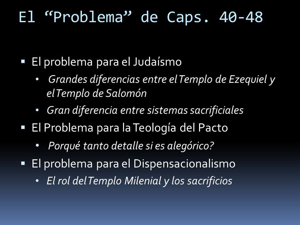 El Problema de Caps.