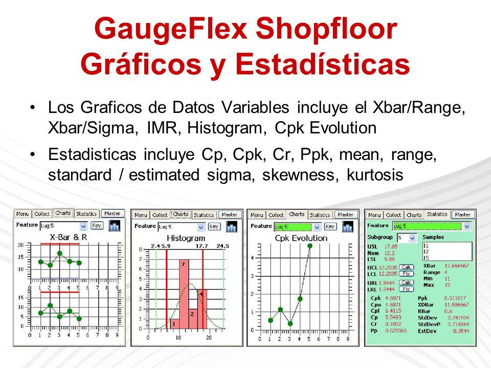 GaugeFlex Shopfloor Gráficos y Estadísticas Los Graficos de Datos Variables incluye el Xbar/Range, Xbar/Sigma, IMR, Histogram, Cpk Evolution Estadisticas incluye Cp, Cpk, Cr, Ppk, mean, range, standard / estimated sigma, skewness, kurtosis