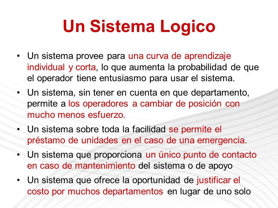 Un Sistema Logico Un sistema provee para una curva de aprendizaje individual y corta, lo que aumenta la probabilidad de que el operador tiene entusiasmo para usar el sistema.