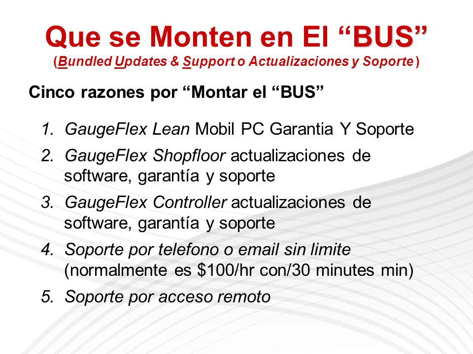 BUS Que se Monten en El BUS (Bundled Updates & Support o Actualizaciones y Soporte ) Cinco razones por Montar el BUS 1.GaugeFlex Lean Mobil PC Garanti