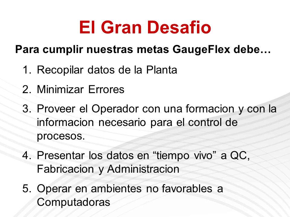 El Gran Desafio Para cumplir nuestras metas GaugeFlex debe… 1.Recopilar datos de la Planta 2.Minimizar Errores 3.Proveer el Operador con una formacion y con la informacion necesario para el control de procesos.