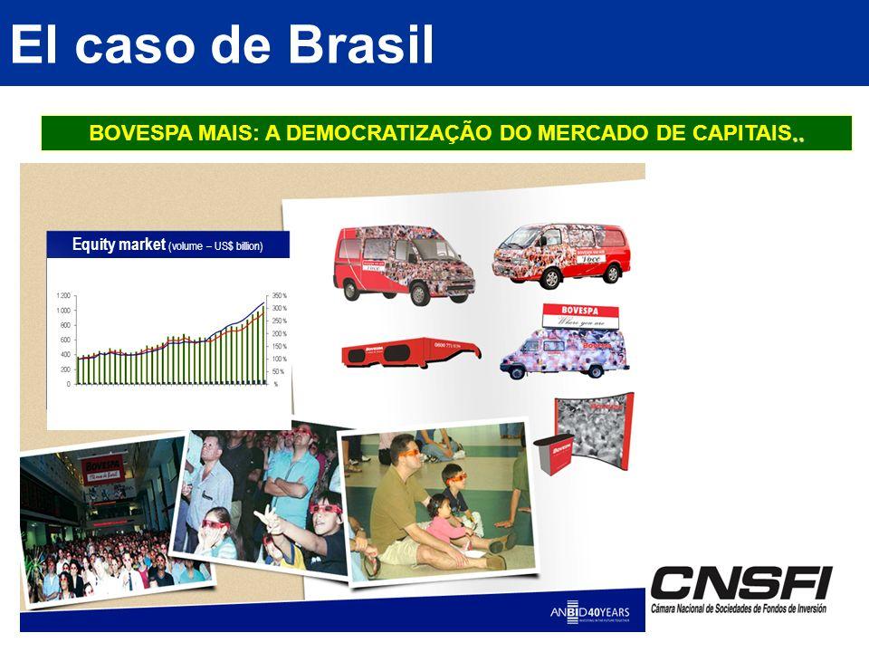 El caso de Brasil..BOVESPA MAIS: A DEMOCRATIZAÇÃO DO MERCADO DE CAPITAIS..