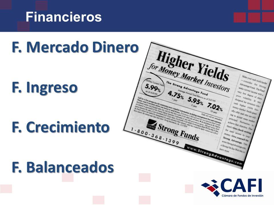 F. Mercado Dinero F. Ingreso F. Crecimiento F. Balanceados Financieros