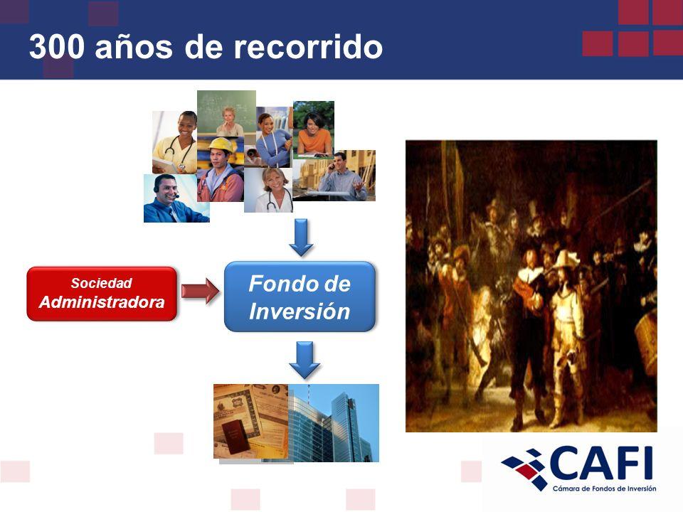 Sociedad Administradora Fondo de Inversión 300 años de recorrido
