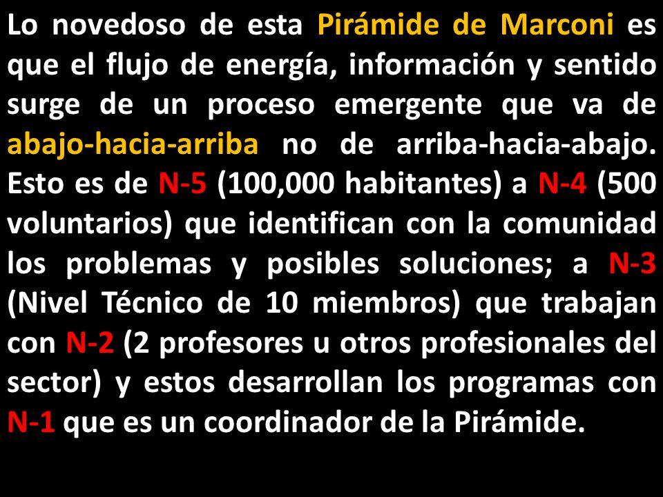 Lo novedoso de esta Pirámide de Marconi es que el flujo de energía, información y sentido surge de un proceso emergente que va de abajo-hacia-arriba no de arriba-hacia-abajo.