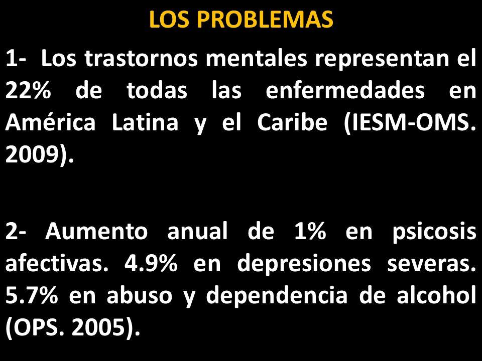 LA EXPERIENCIA COMUNITARIA DOMINICANA (Minimizada por un reduccionismo biologicista que preconiza un enfoque farmacológico, sin raíces psicosociales)
