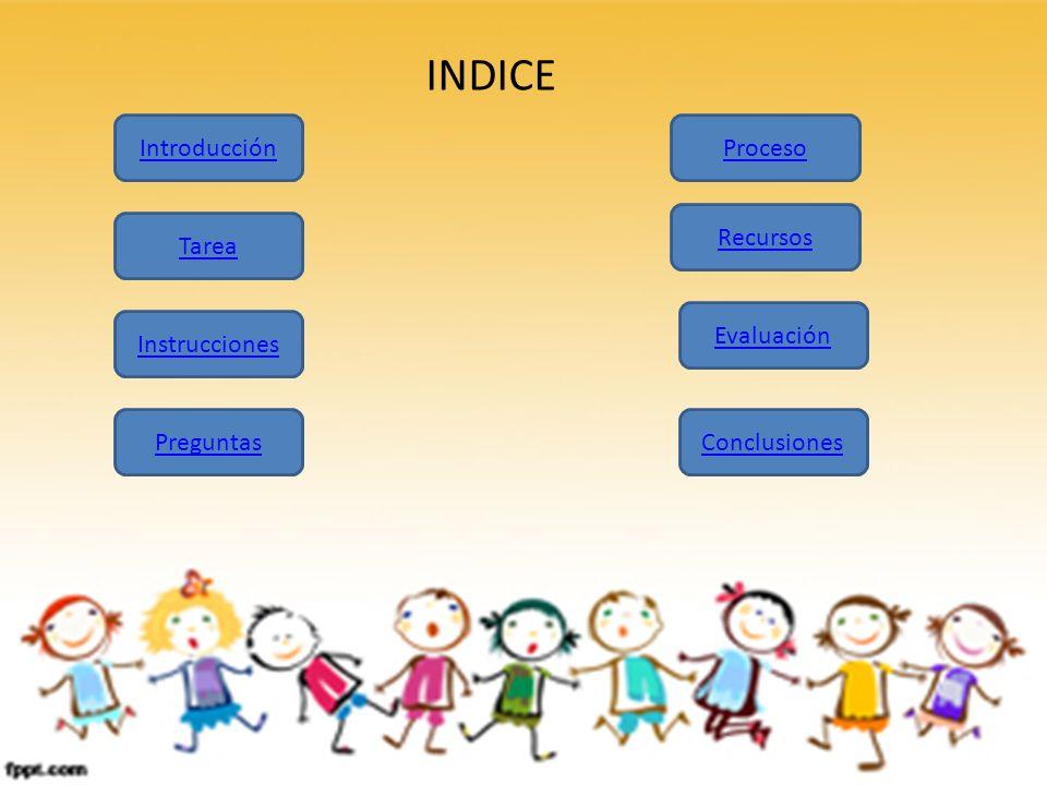 INDICE Introducción PreguntasConclusiones Instrucciones Tarea Evaluación Recursos Proceso