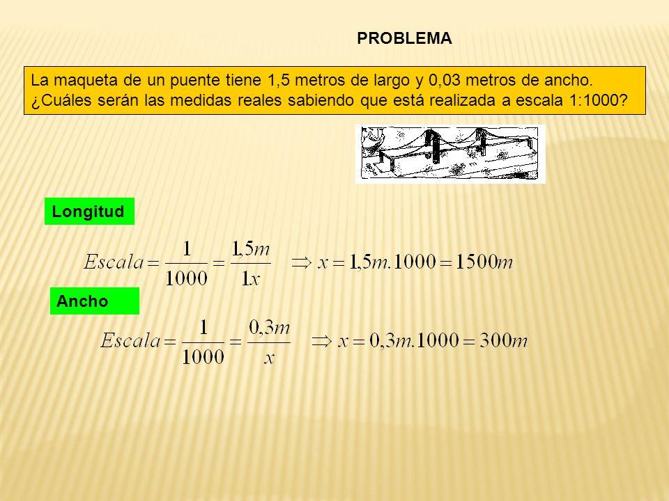 PROBLEMA La maqueta de un puente tiene 1,5 metros de largo y 0,03 metros de ancho.
