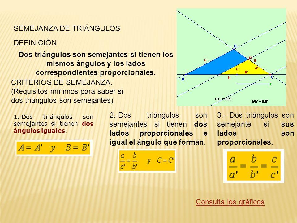 SEMEJANZA DE TRIÁNGULOS Dos triángulos son semejantes si tienen los mismos ángulos y los lados correspondientes proporcionales. DEFINICIÓN CRITERIOS D