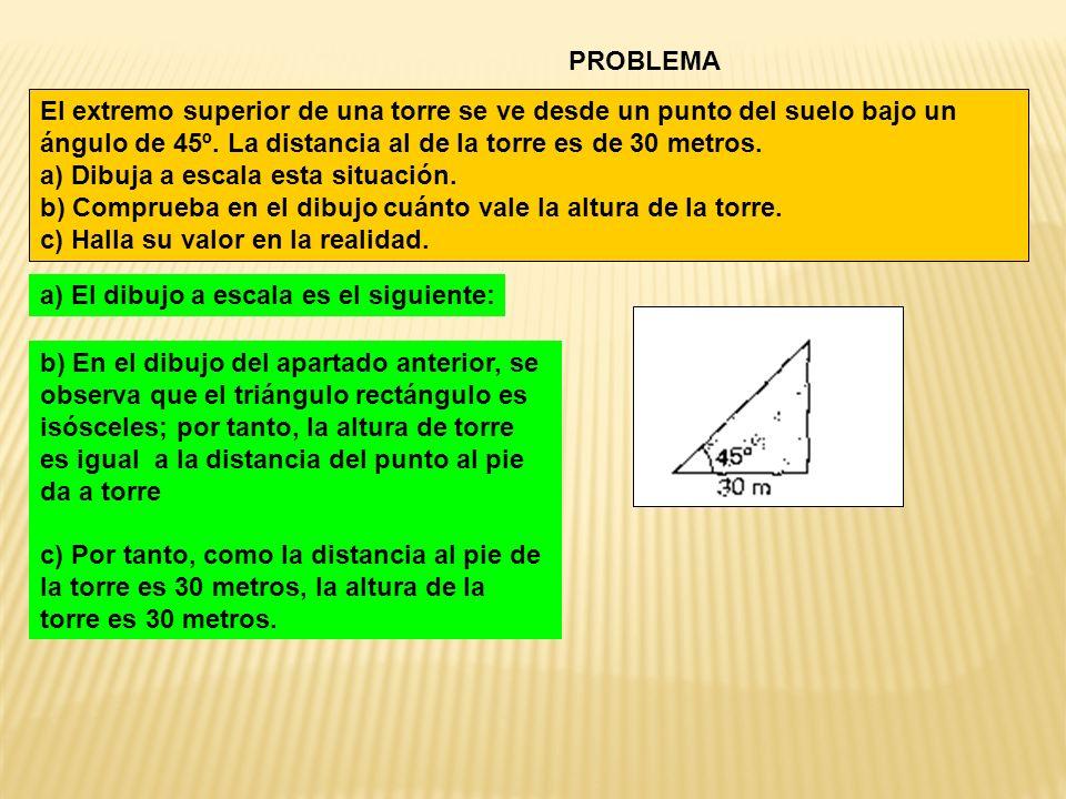 PROBLEMA El extremo superior de una torre se ve desde un punto del suelo bajo un ángulo de 45º.