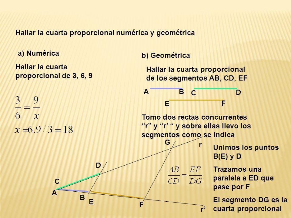 Hallar la cuarta proporcional numérica y geométrica a) Numérica Hallar la cuarta proporcional de 3, 6, 9 b) Geométrica Hallar la cuarta proporcional de los segmentos AB, CD, EF Tomo dos rectas concurrentes r y r y sobre ellas llevo los segmentos como se indica C A D B F E B A E r D F C r Unimos los puntos B(E) y D Trazamos una paralela a ED que pase por F El segmento DG es la cuarta proporcional G