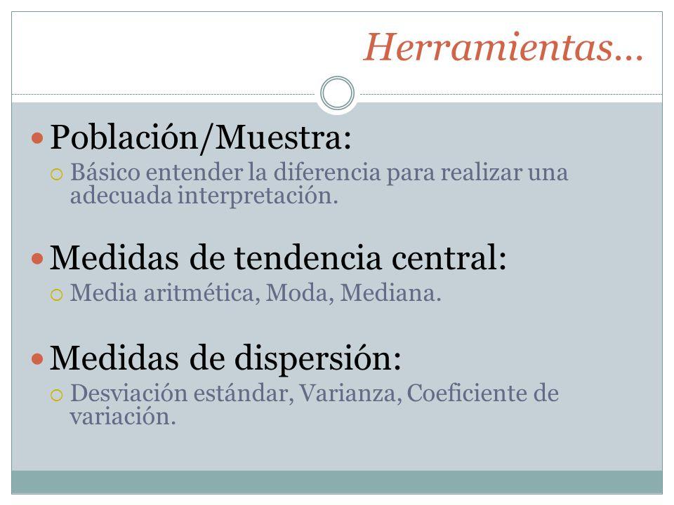 Herramientas… Población/Muestra: Básico entender la diferencia para realizar una adecuada interpretación. Medidas de tendencia central: Media aritméti