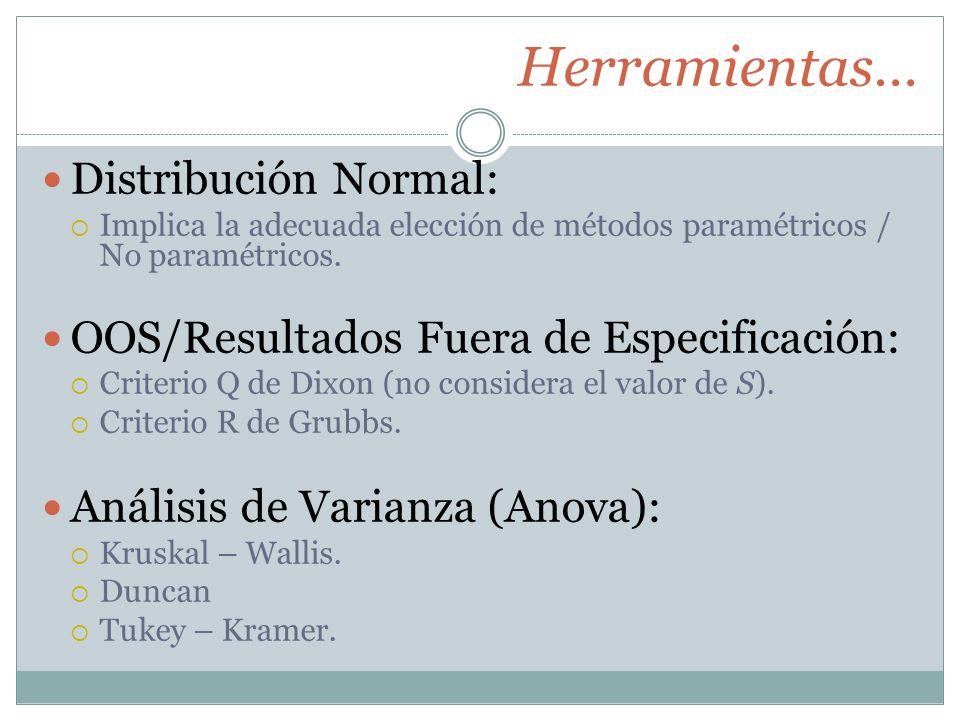 Herramientas… Distribución Normal: Implica la adecuada elección de métodos paramétricos / No paramétricos. OOS/Resultados Fuera de Especificación: Cri