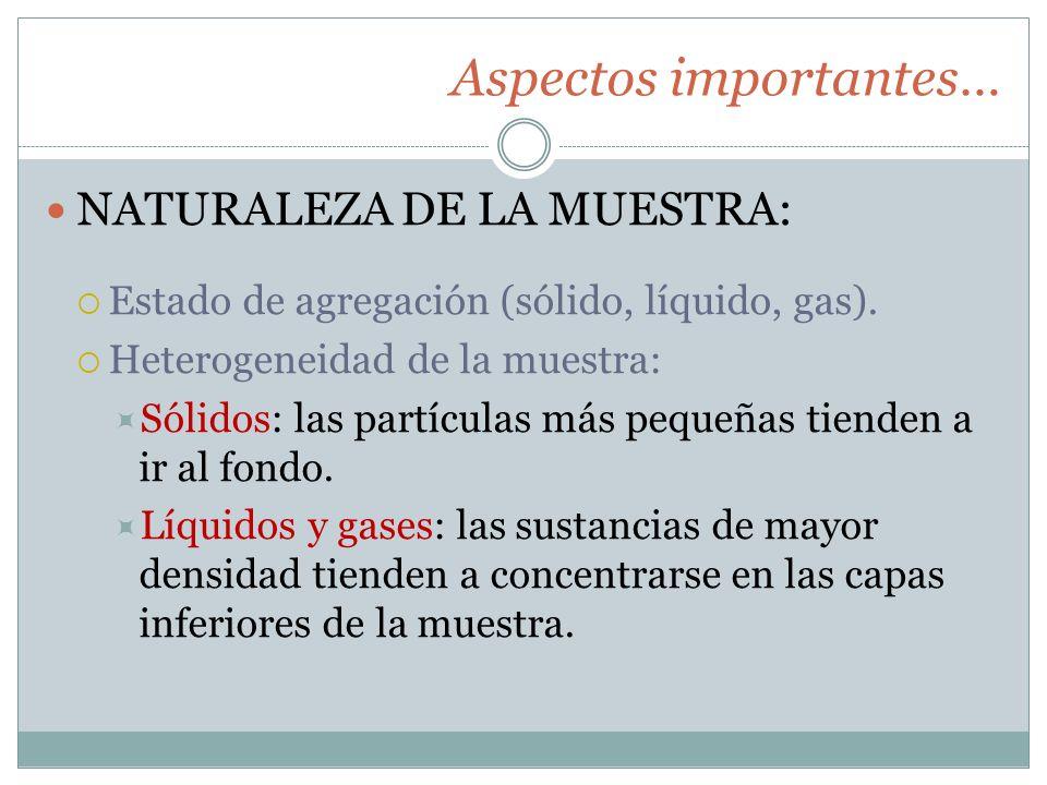 Aspectos importantes… NATURALEZA DE LA MUESTRA: Estado de agregación (sólido, líquido, gas). Heterogeneidad de la muestra: Sólidos: las partículas más
