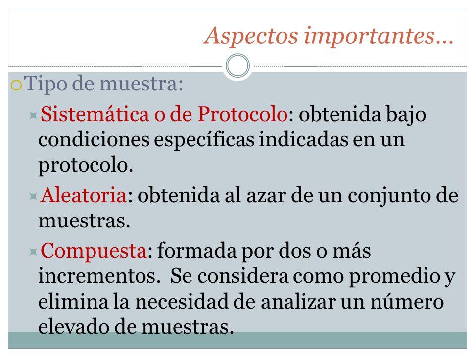 Aspectos importantes… Tipo de muestra: Sistemática o de Protocolo: obtenida bajo condiciones específicas indicadas en un protocolo.
