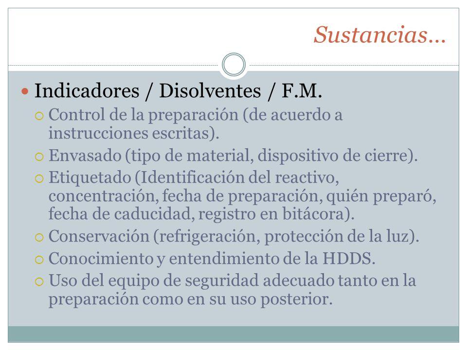 Sustancias… Indicadores / Disolventes / F.M. Control de la preparación (de acuerdo a instrucciones escritas). Envasado (tipo de material, dispositivo