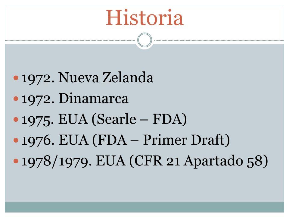 Historia 1972. Nueva Zelanda 1972. Dinamarca 1975. EUA (Searle – FDA) 1976. EUA (FDA – Primer Draft) 1978/1979. EUA (CFR 21 Apartado 58)
