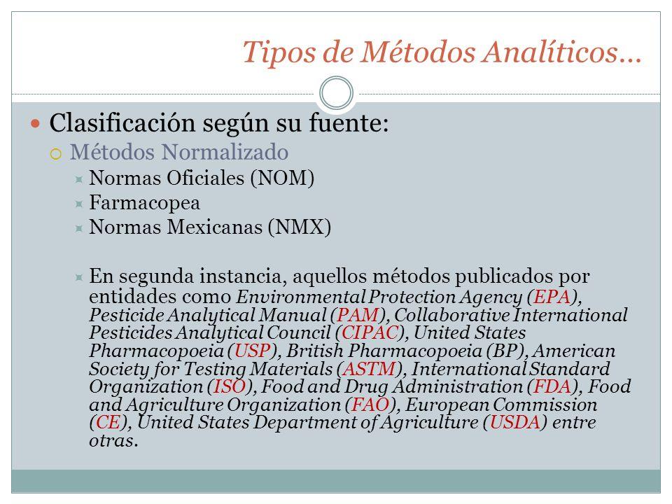 Tipos de Métodos Analíticos… Clasificación según su fuente: Métodos Normalizado Normas Oficiales (NOM) Farmacopea Normas Mexicanas (NMX) En segunda in